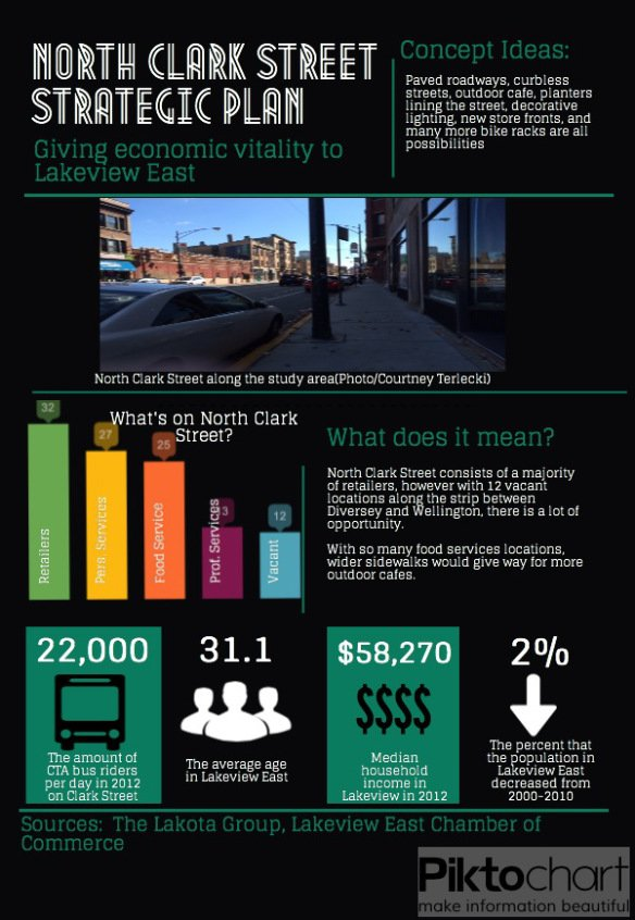 North Clark Street Infographic