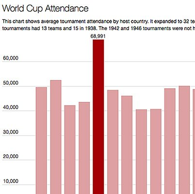 World Cup Attendance Icon