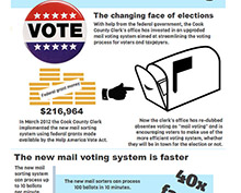 Election Graphic Icon