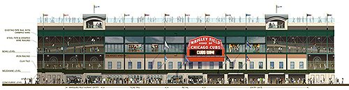 Wrigley Field Renovated Facade Rendering